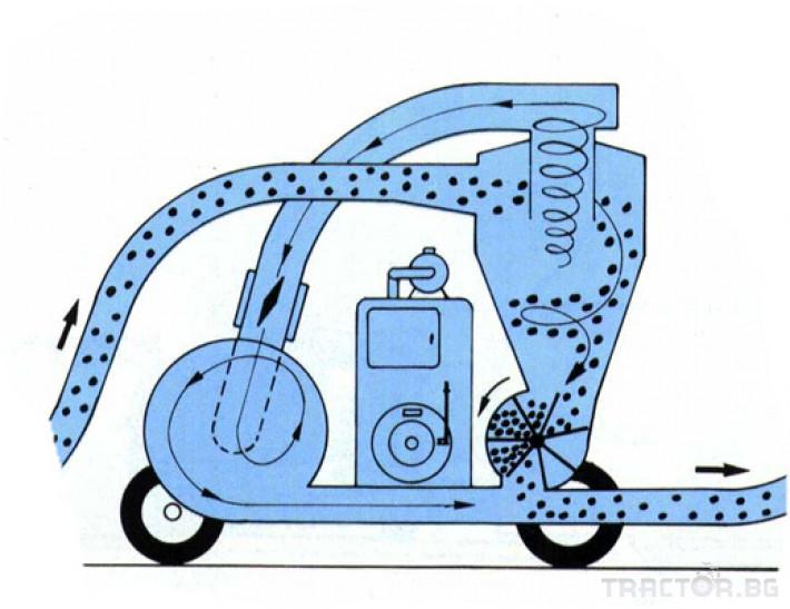 Обработка на зърно Пневматичен зърнотоварач (пневматичен транспортьор за зърно) 5 - Трактор БГ