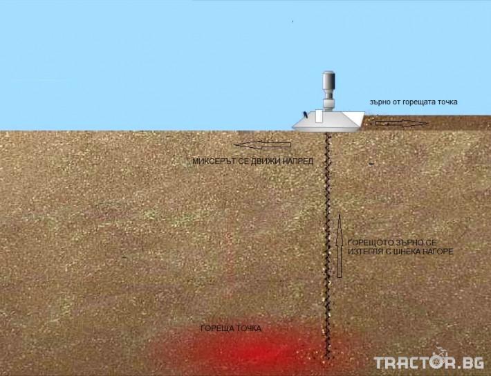 Обработка на зърно Обръщач (миксер) за аерация на зърно 1 - Трактор БГ