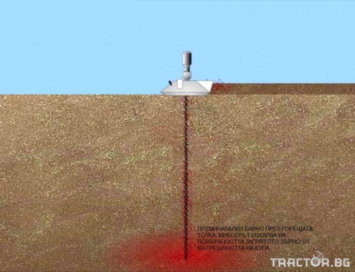 Обработка на зърно Обръщач (миксер) за аерация на зърно 2 - Трактор БГ