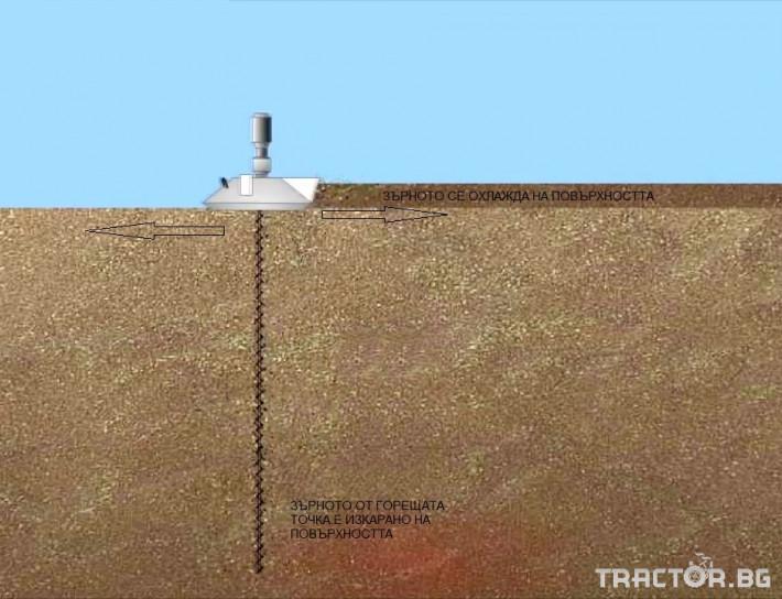Обработка на зърно Обръщач (миксер) за аерация на зърно 3 - Трактор БГ