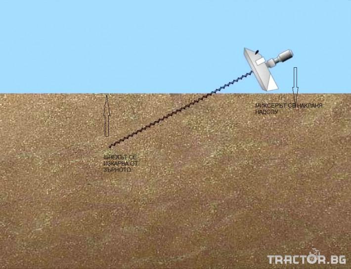 Обработка на зърно Обръщач (миксер) за аерация на зърно 5 - Трактор БГ